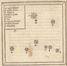 [SN 1572 Tycho]
